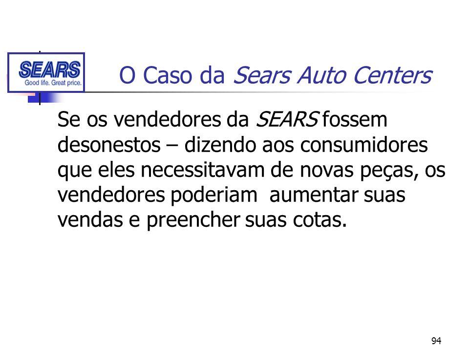 94 O Caso da Sears Auto Centers Se os vendedores da SEARS fossem desonestos – dizendo aos consumidores que eles necessitavam de novas peças, os vended