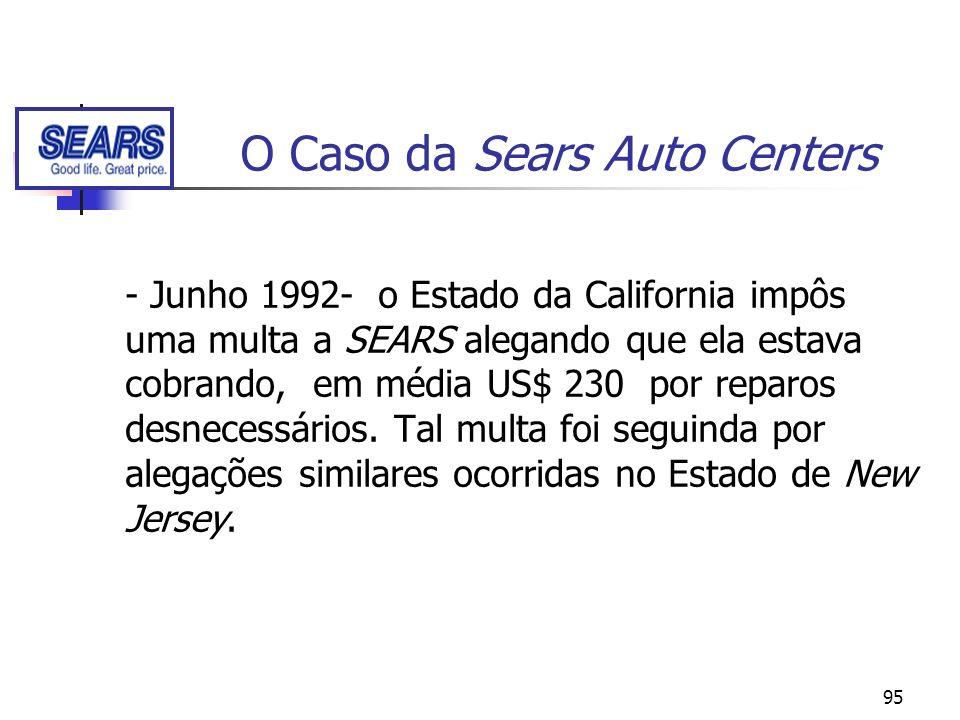 95 O Caso da Sears Auto Centers - Junho 1992- o Estado da California impôs uma multa a SEARS alegando que ela estava cobrando, em média US$ 230 por re