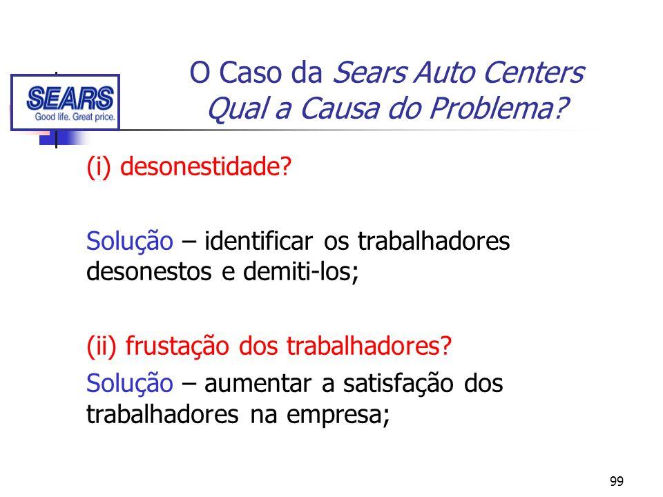 99 O Caso da Sears Auto Centers Qual a Causa do Problema? (i) desonestidade? Solução – identificar os trabalhadores desonestos e demiti-los; (ii) frus
