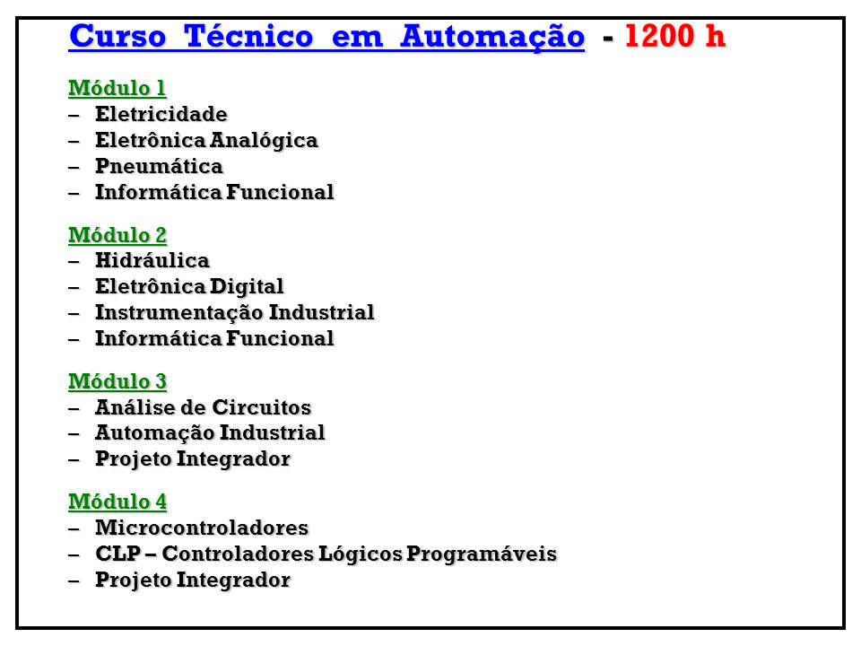 Curso Técnico em Eletrotécnica – 1200h Módulo 1 Módulo 1 –Eletricidade –Instalações Elétricas –Informática Funcional Módulo 2 Módulo 2 –Eletromagnetismo –Equipamentos Elétricos –Máquinas Elétricas –Informática Funcional Módulo 3 Módulo 3 –Análise de Circuitos –Comandos Elétricos –Projeto Integrador Módulo 4 Módulo 4 –Máquinas Elétricas –Projetos Elétricos Industriais –Projeto Integrador