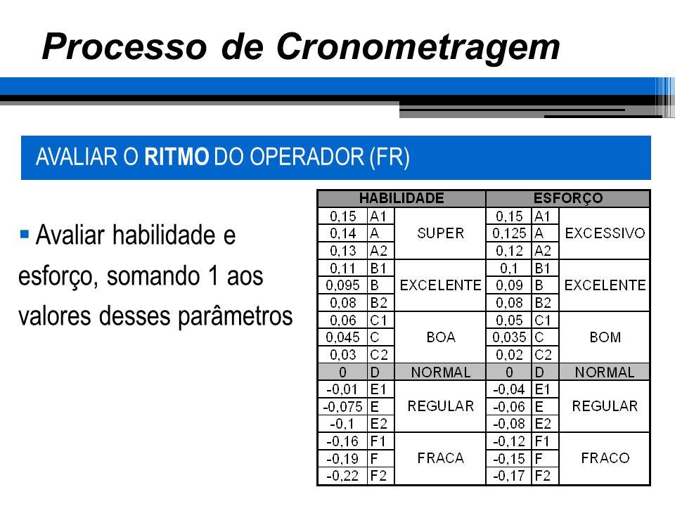 AVALIAR O RITMO DO OPERADOR (FR) Avaliar habilidade e esforço, somando 1 aos valores desses parâmetros Processo de Cronometragem