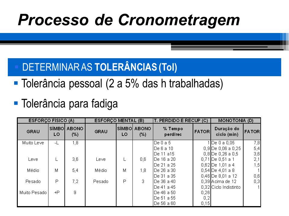 DETERMINAR AS TOLERÂNCIAS (Tol) Tolerância pessoal (2 a 5% das h trabalhadas) Tolerância para fadiga Processo de Cronometragem