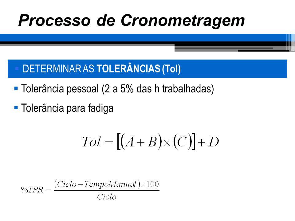 Tolerância pessoal (2 a 5% das h trabalhadas) Tolerância para fadiga Processo de Cronometragem DETERMINAR AS TOLERÂNCIAS (Tol)