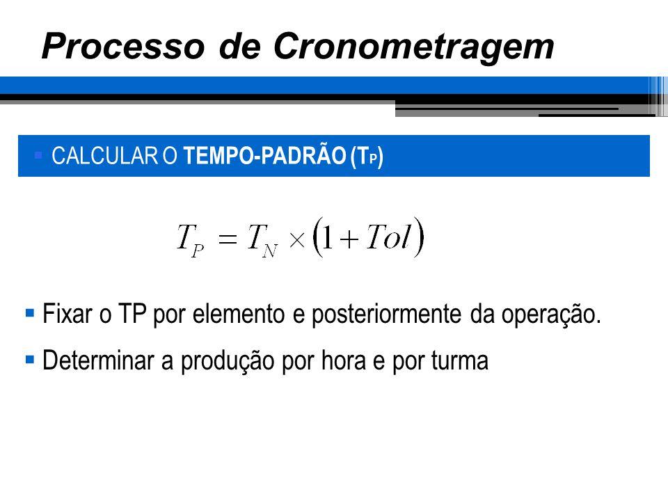 CALCULAR O TEMPO-PADRÃO (T P ) Fixar o TP por elemento e posteriormente da operação. Determinar a produção por hora e por turma Processo de Cronometra