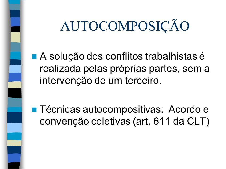AUTOCOMPOSIÇÃO A solução dos conflitos trabalhistas é realizada pelas próprias partes, sem a intervenção de um terceiro. Técnicas autocompositivas: Ac