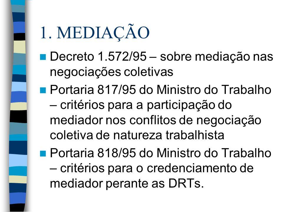 1. MEDIAÇÃO Decreto 1.572/95 – sobre mediação nas negociações coletivas Portaria 817/95 do Ministro do Trabalho – critérios para a participação do med