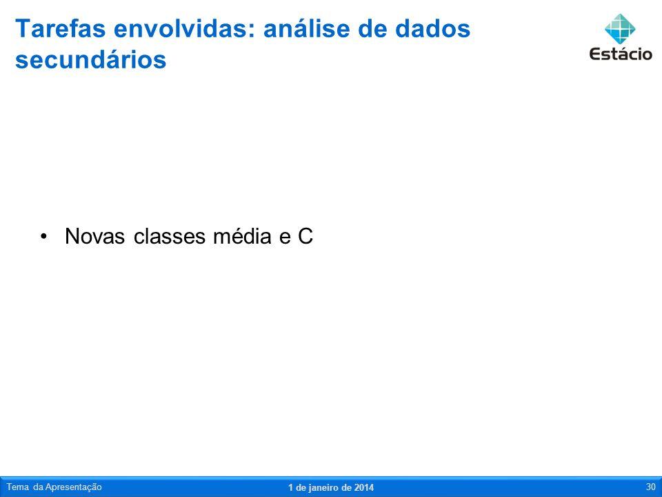 Novas classes média e C Tarefas envolvidas: análise de dados secundários 1 de janeiro de 2014 Tema da Apresentação30