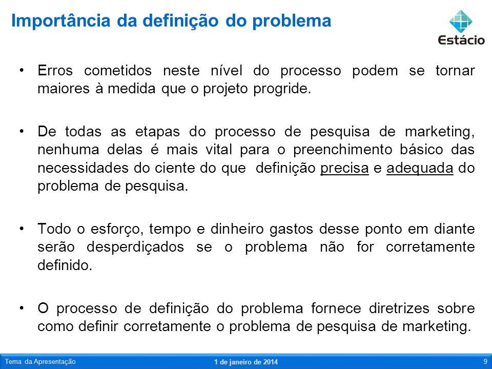 Erros cometidos neste nível do processo podem se tornar maiores à medida que o projeto progride. De todas as etapas do processo de pesquisa de marketi