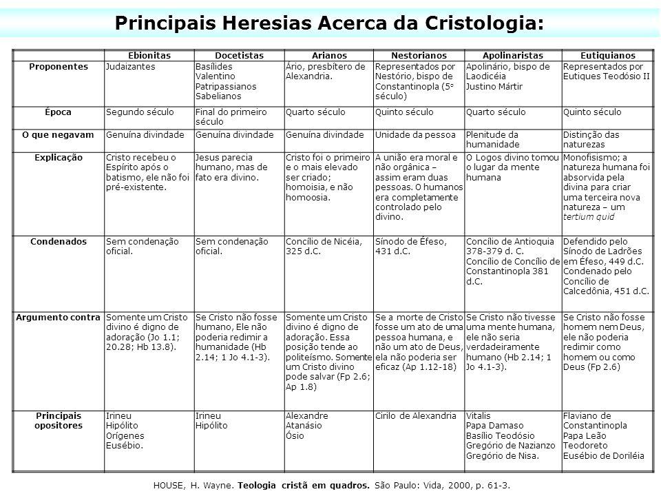 Principais Heresias Acerca da Cristologia: Ebionitas DocetistasArianosNestorianosApolinaristasEutiquianos Proponentes JudaizantesBasílides Valentino P