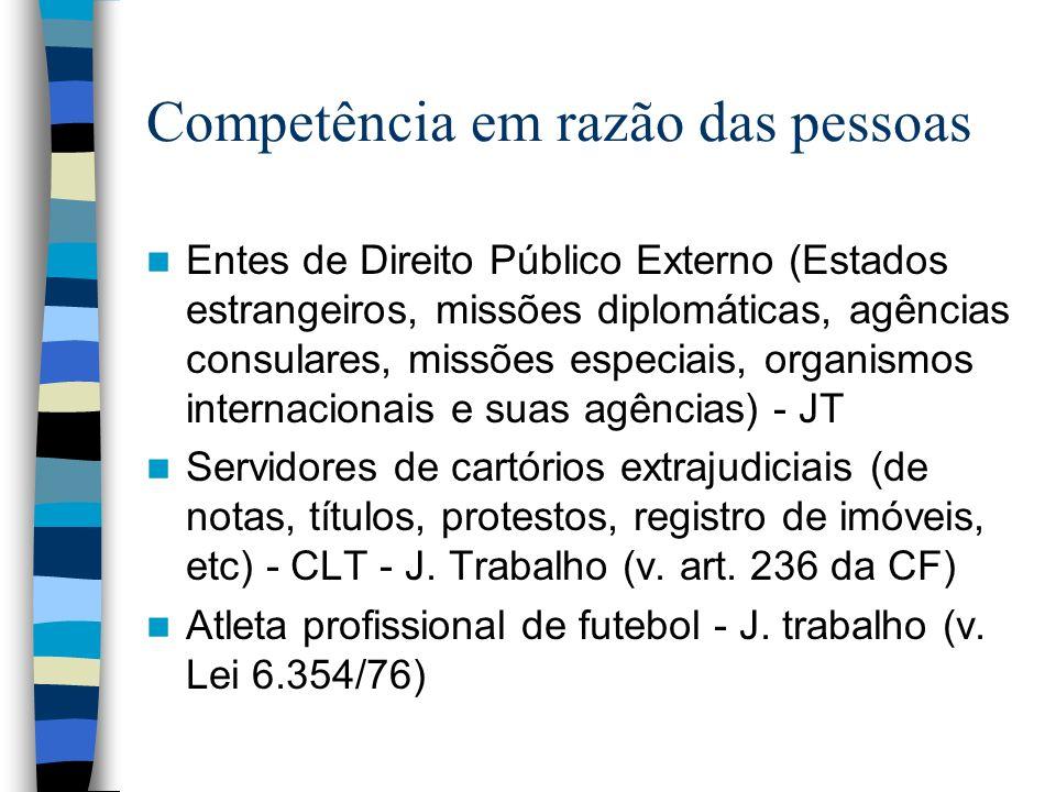 Competência em razão das pessoas Entes de Direito Público Externo (Estados estrangeiros, missões diplomáticas, agências consulares, missões especiais,