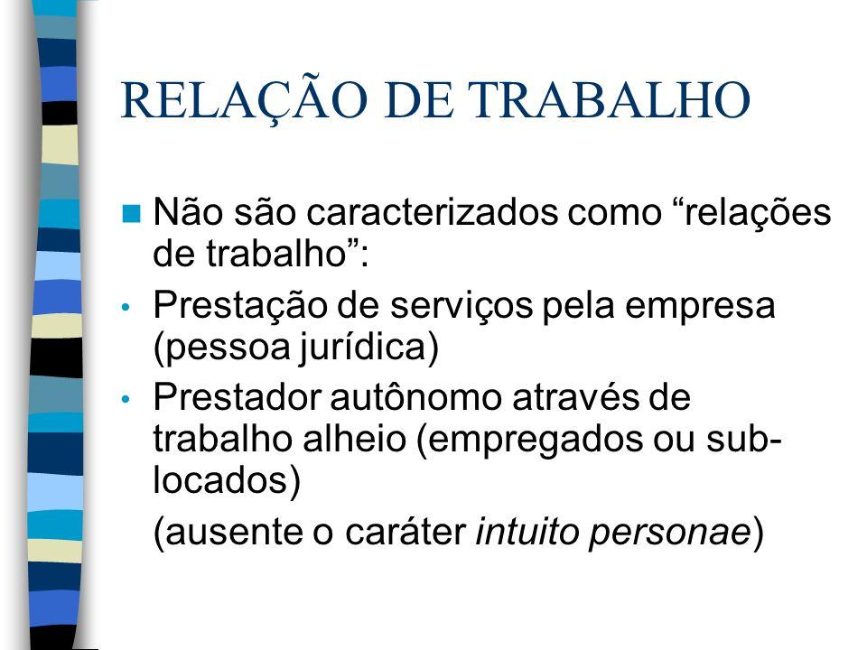 RELAÇÃO DE TRABALHO Não são caracterizados como relações de trabalho: Prestação de serviços pela empresa (pessoa jurídica) Prestador autônomo através de trabalho alheio (empregados ou sub- locados) (ausente o caráter intuito personae)