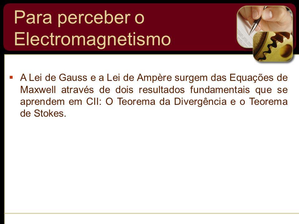 A Lei de Gauss e a Lei de Ampère surgem das Equações de Maxwell através de dois resultados fundamentais que se aprendem em CII: O Teorema da Divergênc