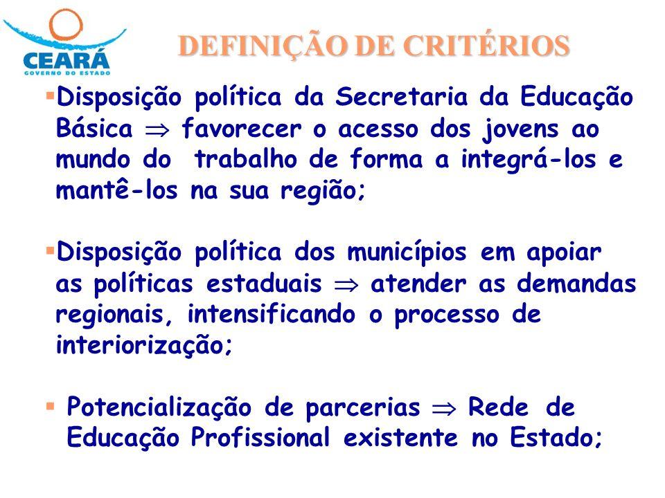 DEFINIÇÃO DE CRITÉRIOS Disposição política da Secretaria da Educação Básica favorecer o acesso dos jovens ao mundo do trabalho de forma a integrá-los