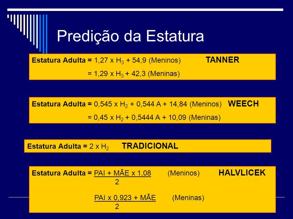 Predição da Estatura Estatura Adulta = 1,27 x H 3 + 54,9 (Meninos) TANNER = 1,29 x H 3 + 42,3 (Meninas) Estatura Adulta = 0,545 x H 2 + 0,544 A + 14,8
