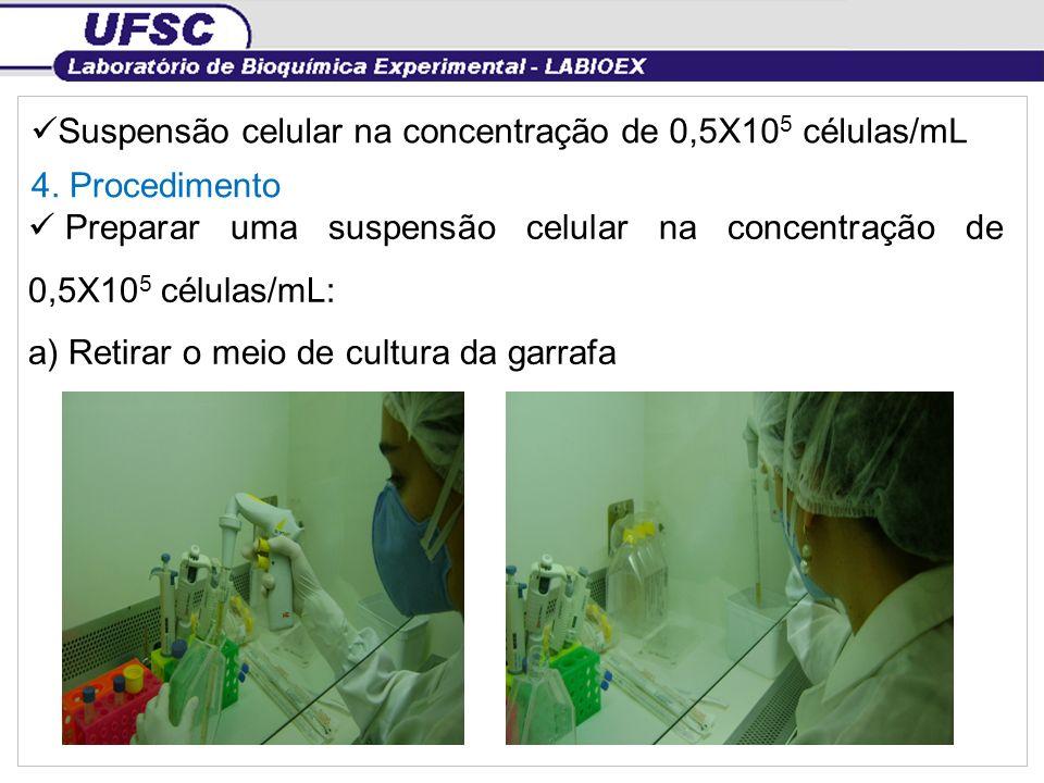 Suspensão celular na concentração de 0,5X10 5 células/mL 4. Procedimento Preparar uma suspensão celular na concentração de 0,5X10 5 células/mL: a) Ret