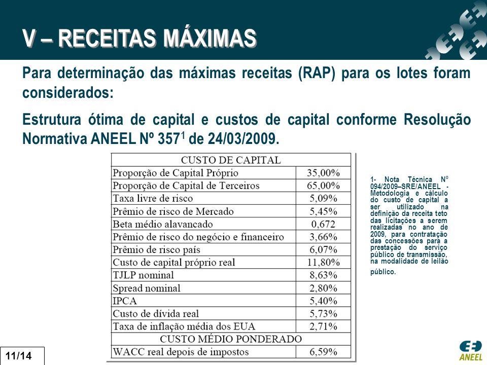 V – RECEITAS MÁXIMAS Para determinação das máximas receitas (RAP) para os lotes foram considerados: Estrutura ótima de capital e custos de capital conforme Resolução Normativa ANEEL Nº 357 1 de 24/03/2009.