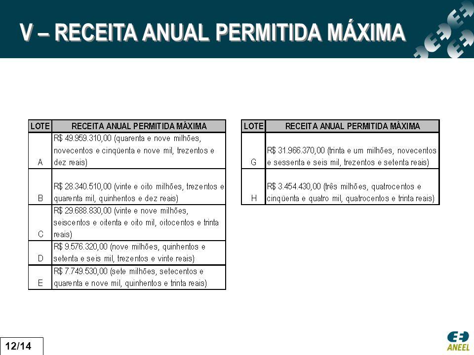 V – RECEITA ANUAL PERMITIDA MÁXIMA 12/14