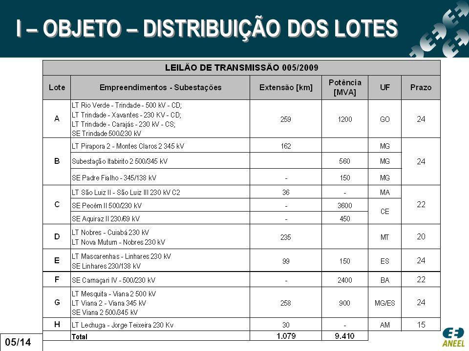 I – OBJETO – DISTRIBUIÇÃO DOS LOTES 05/14