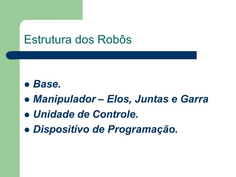 Estrutura dos Robôs Base. Manipulador – Elos, Juntas e Garra Unidade de Controle. Dispositivo de Programação.