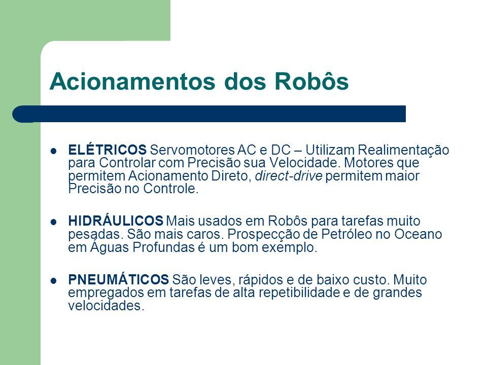 Acionamentos dos Robôs ELÉTRICOS Servomotores AC e DC – Utilizam Realimentação para Controlar com Precisão sua Velocidade. Motores que permitem Aciona