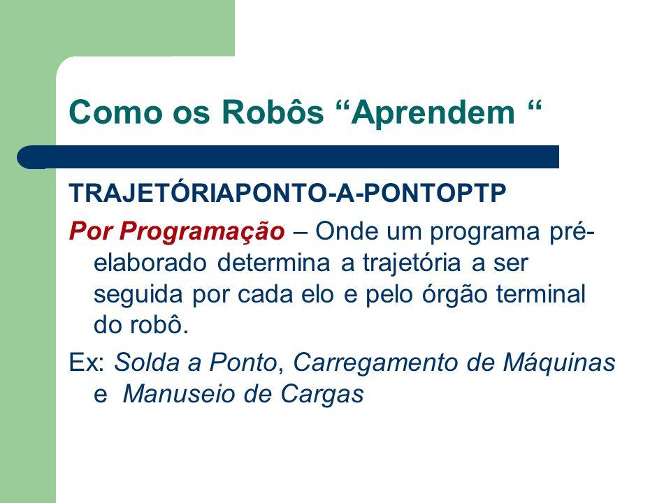 Como os Robôs Aprendem TRAJETÓRIAPONTO-A-PONTOPTP Por Programação – Onde um programa pré- elaborado determina a trajetória a ser seguida por cada elo