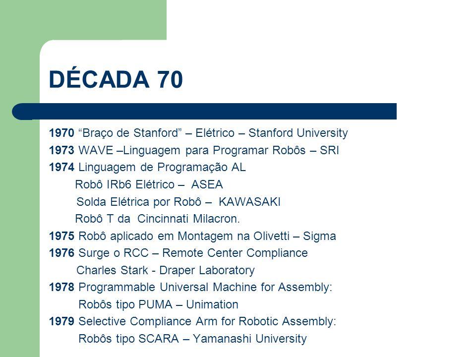 DÉCADA 70 1970 Braço de Stanford – Elétrico – Stanford University 1973 WAVE –Linguagem para Programar Robôs – SRI 1974 Linguagem de Programação AL Rob