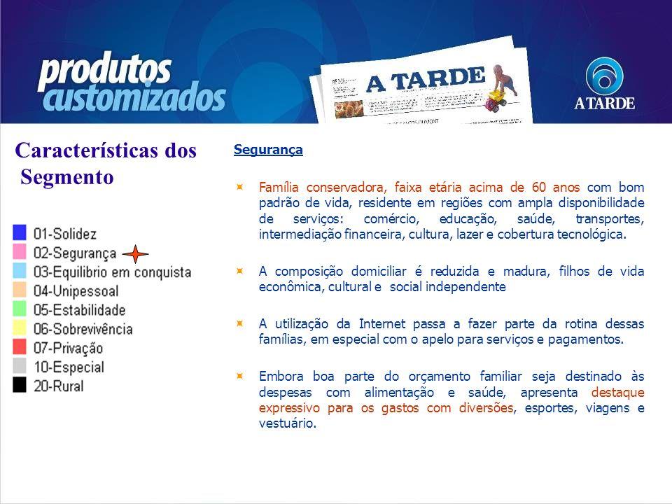 Ação SHOPPING BARRA ANÚNCIOS DIFERENCIADOS ANÚNCIO RECORTADO