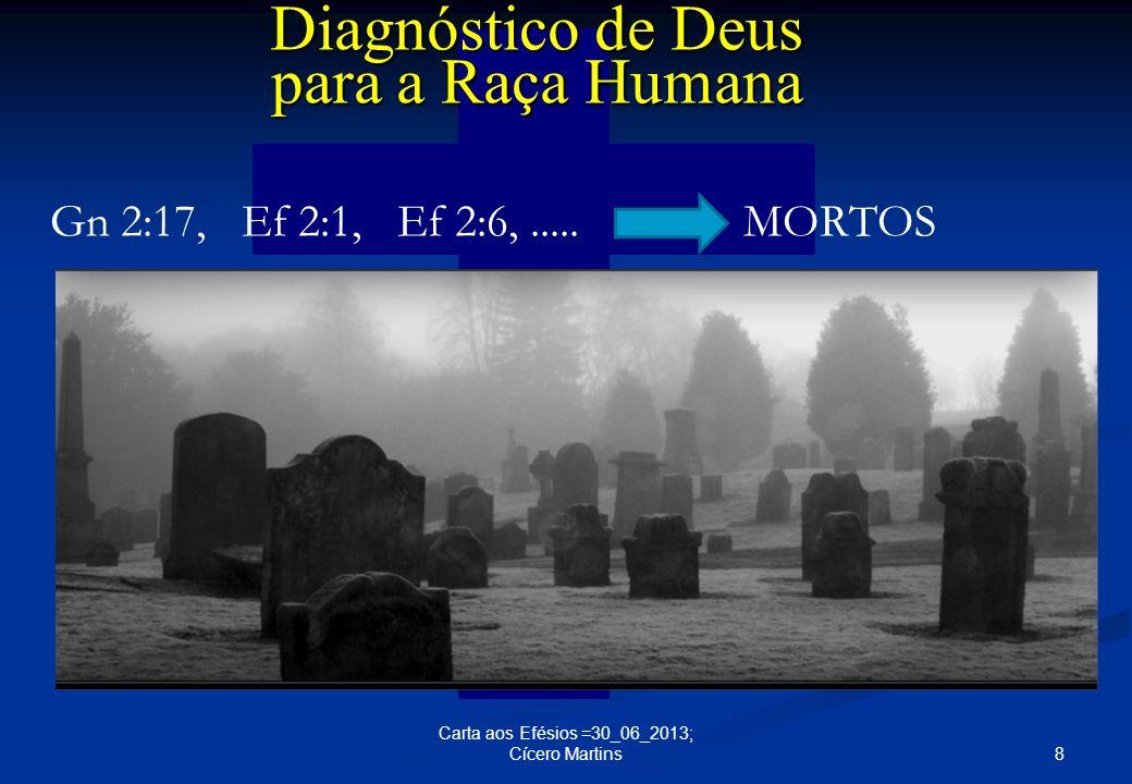 8 Carta aos Efésios =30_06_2013; Cícero Martins Diagnóstico de Deus para a Raça Humana Gn 2:17, Ef 2:1, Ef 2:6,..... MORTOS