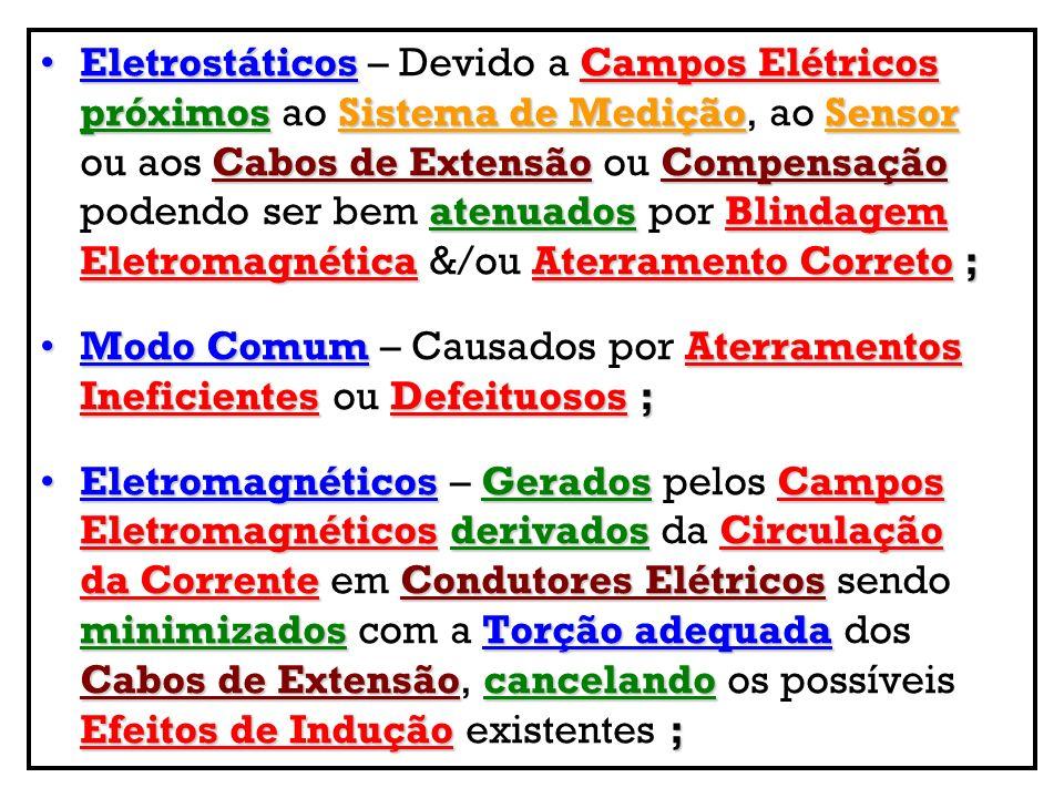 EletrostáticosCampos Elétricos próximosSistema de MediçãoSensor Cabos de ExtensãoCompensação atenuadosBlindagem EletromagnéticaAterramento Correto;Ele