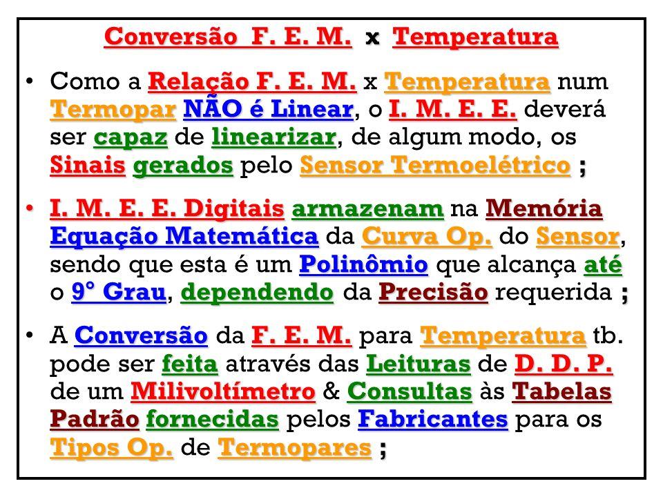Conversão F. E. M. x Temperatura Relação F. E. M.Temperatura TermoparNÃO é LinearI. M. E. E. capazlinearizar SinaisgeradosSensor Termoelétrico;Como a