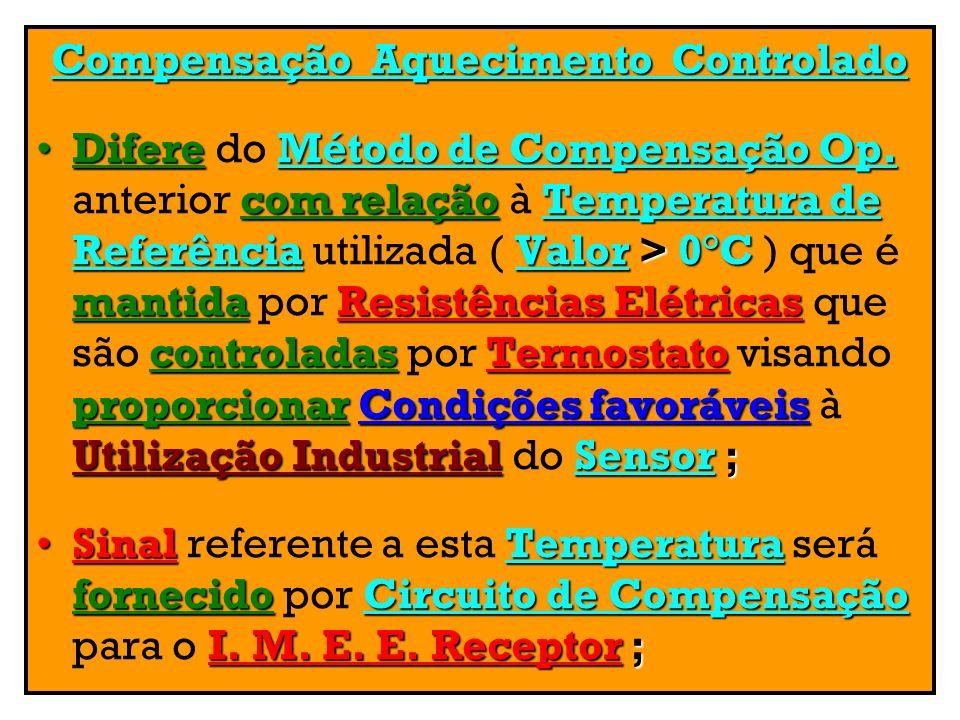 Compensação Aquecimento Controlado DifereMétodo de Compensação Op. com relaçãoTemperatura de ReferênciaValor>0°C mantidaResistências Elétricas control