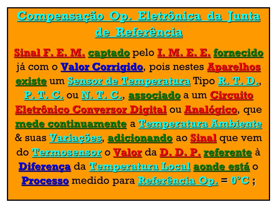 Compensação Op. Eletrônica da Junta de Referência Sinal F. E. M.captadoI. M. E. E.fornecido Sinal F. E. M. captado pelo I. M. E. E. fornecido Valor Co