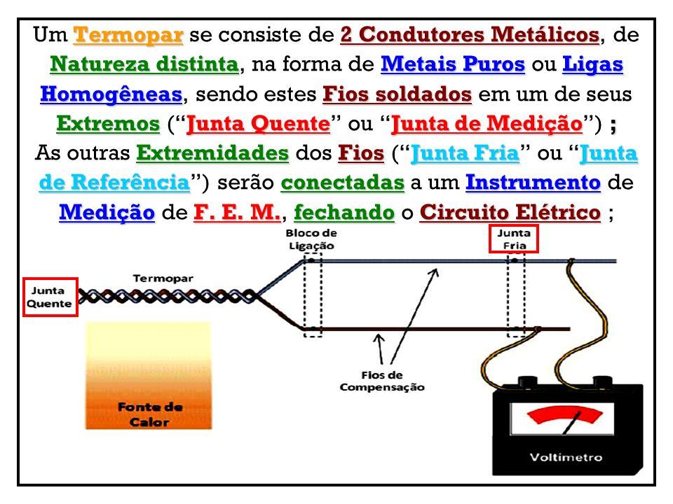 váriasCombinações2 Metais Condutores Existem várias Combinações de 2 Metais Condutores utilizadasTermopares que poderão ser utilizadas como Termopares & estas devem possuirRelação razoavelmente Linearentre devem possuir Relação razoavelmente Linear entre os Valores F.