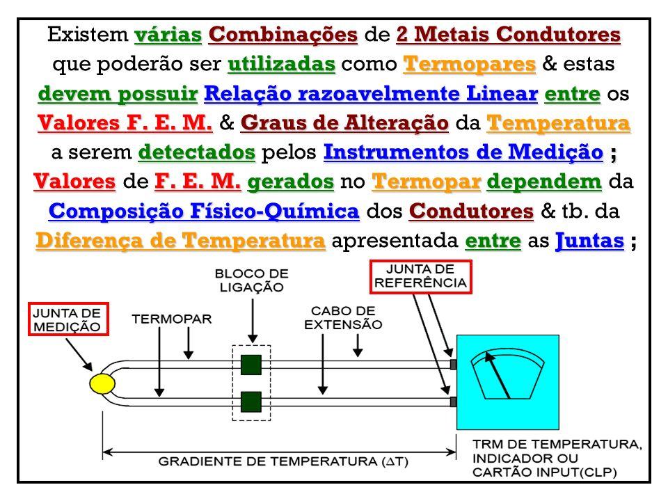 váriasCombinações2 Metais Condutores Existem várias Combinações de 2 Metais Condutores utilizadasTermopares que poderão ser utilizadas como Termopares