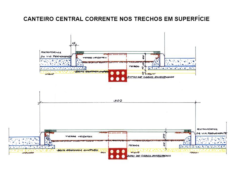 CANTEIRO CENTRAL CORRENTE NOS TRECHOS EM SUPERFÍCIE