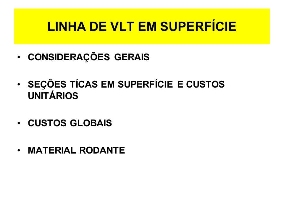 LINHA DE VLT EM SUPERFÍCIE CONSIDERAÇÕES GERAIS SEÇÕES TÍCAS EM SUPERFÍCIE E CUSTOS UNITÁRIOS CUSTOS GLOBAIS MATERIAL RODANTE