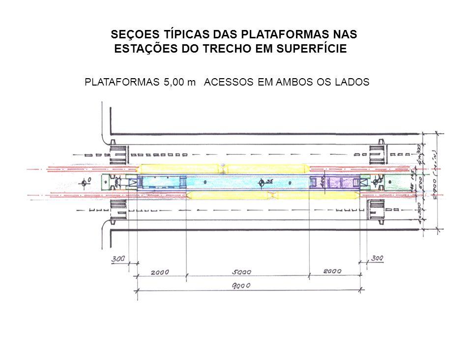 SEÇOES TÍPICAS DAS PLATAFORMAS NAS ESTAÇÕES DO TRECHO EM SUPERFÍCIE PLATAFORMAS 5,00 m ACESSOS EM AMBOS OS LADOS