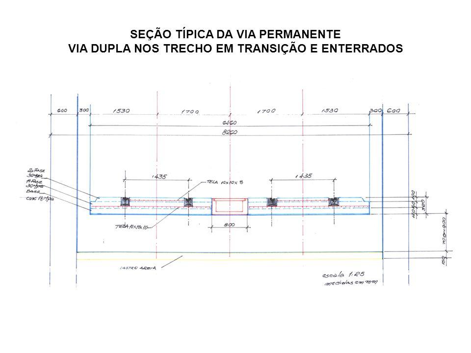 SEÇÃO TÍPICA DA VIA PERMANENTE VIA DUPLA NOS TRECHO EM TRANSIÇÃO E ENTERRADOS