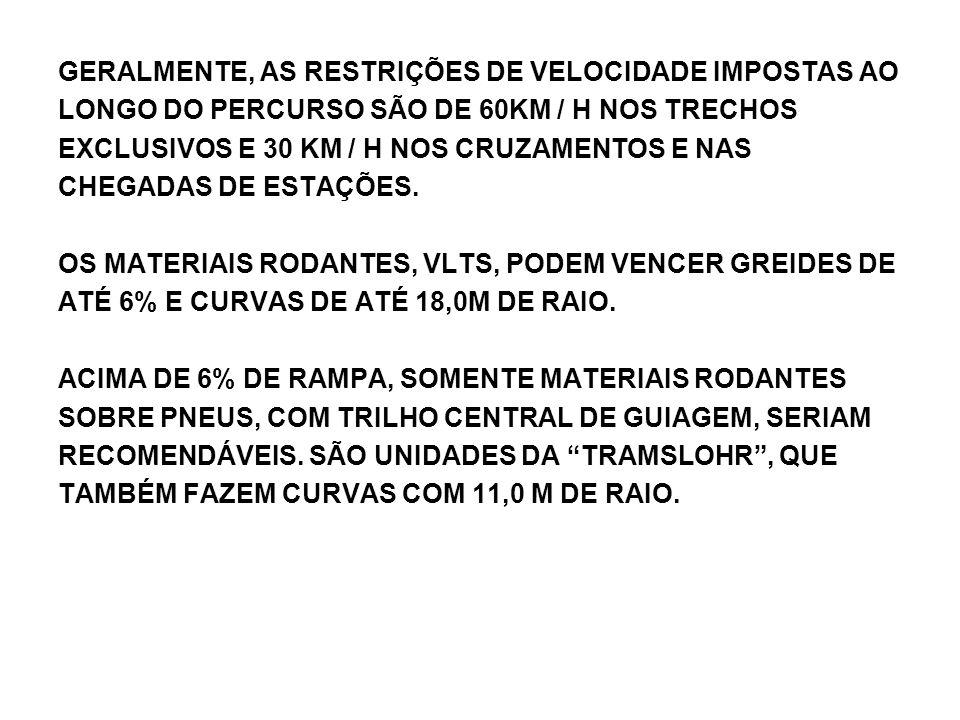 CUSTOS GLOBAIS VIA PERMANENTE COM TRILHO ENVOLVIDO-TRECHO COM TRAVESSÕES (1 TRECHO A CADA 4,0 KM), INCLUINDO TODAS AS INTERVENÇÕES PREVISTAS NAS FAIXAS DO TRÁFEGO GERAL E NO CANTEIRO CENTRAL R$ 2,3 MILHÕES / KM PÁTIO DE MANUTENÇÃO, LAVAGEM E ESTACIONAMENTO (PARA UMA LINHA DE 25 KM, COMPLETO) R$ 10,0 MILHÕES ~ 0,40 MILHÕES / KM PORTANTO, CUSTO GLOBAL CIVIL DA IMPLANTAÇÃO DO VLT, INCLUINDO ESTAÇÕES E TRECHOS COM TRAVESSÕES (CONSIDERADA AINDA A VERBA DE CANTEIRO E EVENTUAIS) R$ 16,4 MILHÕES / KM (sem desapropriações e obras de arte)