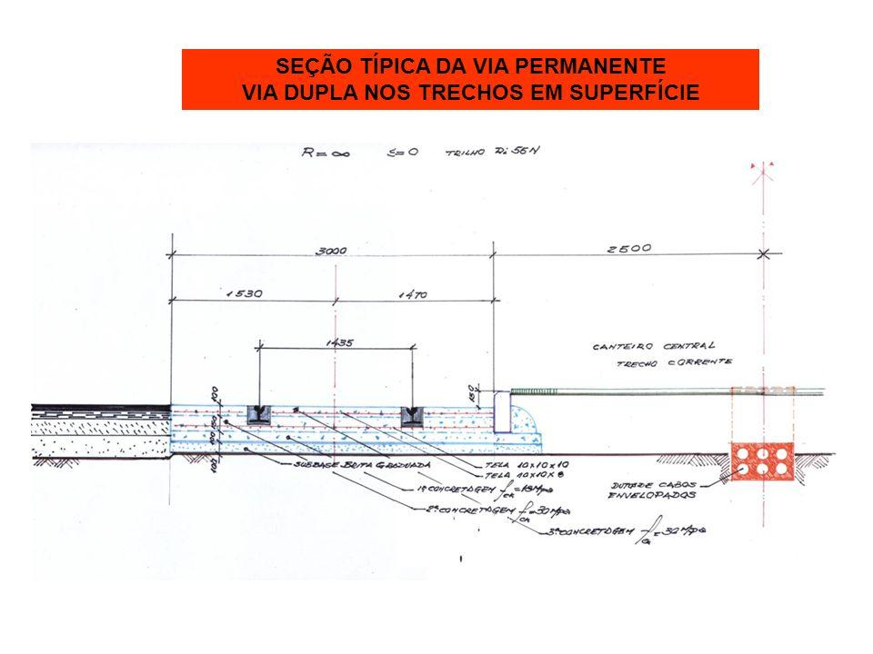 ESTRATÉGIAS PARA O EMPREENDIMENTO EVIDENTEMENTE, NA REALIDADE BRASILEIRA UMA PPP PURA – COM ÔNUS TOTAL PARA A INICIATIVA PRIVADA É INSUSTENTÁVEL ECONOMICAMENTE UMA PPP PATROCINADA, COM VALIDADE DE 30 ANOS(TIPO LINHA 4 DO METRÔ DE SÃO PAULO), EM QUE O PODER PÚBLICO SE RESPONSABILIZA PELAS OBRAS CIVIS E INSTALAÇÕES E A INICIATIVA PRIVADA PELA IMPLANTAÇÃO DOS SISTEMAS E MATERIAL RODANTE, E PELA OPERAÇÃO E MANUTENÇÃO DA LINHA, COM UMA TIR DE 13% E MAIS UMA VERBA DE COMPENSAÇÃO, A PARTIR DO INÍCIO DA OPERAÇÃO, PERMITE A IMPLANTAÇÃO DE UMA LINHA EM VLT