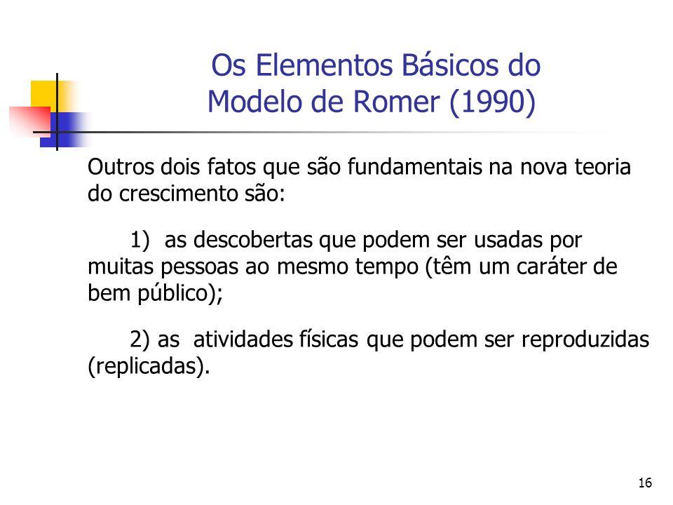 15 Os Elementos Básicos do Modelo de Romer (1990) As descobertas científicas e as inovações tecnológicas dependem de quantas pessoas estão buscando desenvolver novas tecnologias e quão intensivamente estão fazendo isto.