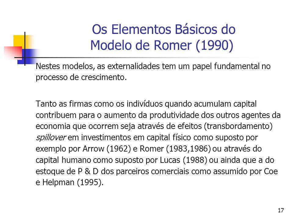 16 Os Elementos Básicos do Modelo de Romer (1990) Outros dois fatos que são fundamentais na nova teoria do crescimento são: 1) as descobertas que podem ser usadas por muitas pessoas ao mesmo tempo (têm um caráter de bem público); 2) as atividades físicas que podem ser reproduzidas (replicadas).