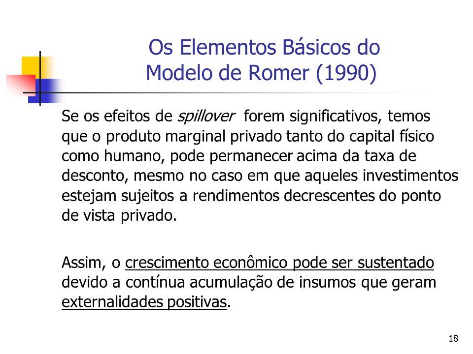 17 Os Elementos Básicos do Modelo de Romer (1990) Nestes modelos, as externalidades tem um papel fundamental no processo de crescimento.
