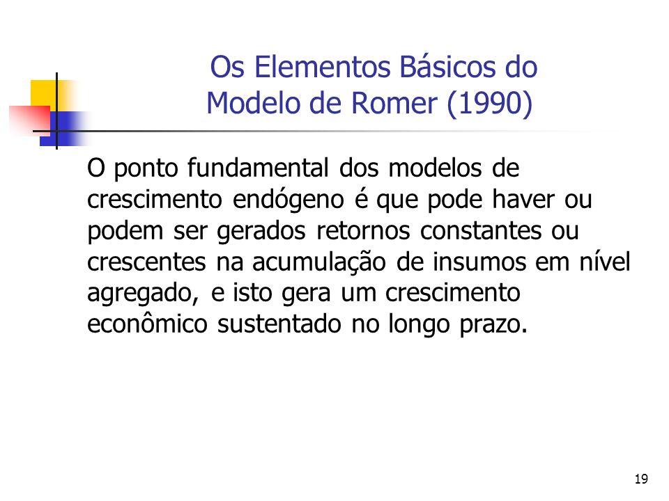 18 Os Elementos Básicos do Modelo de Romer (1990) Se os efeitos de spillover forem significativos, temos que o produto marginal privado tanto do capital físico como humano, pode permanecer acima da taxa de desconto, mesmo no caso em que aqueles investimentos estejam sujeitos a rendimentos decrescentes do ponto de vista privado.