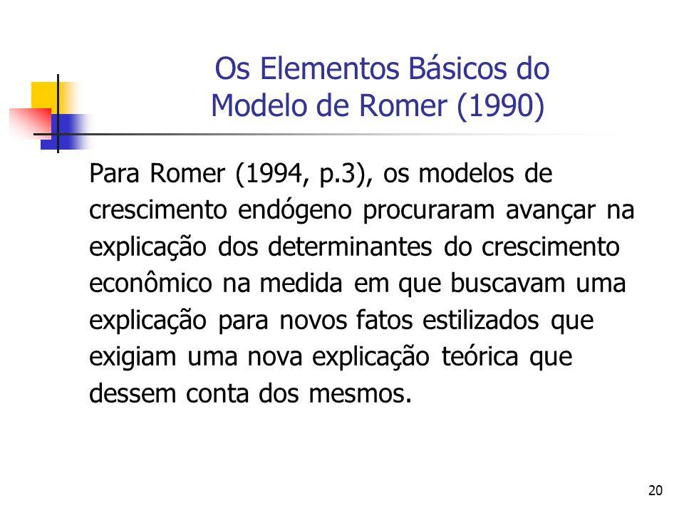 19 Os Elementos Básicos do Modelo de Romer (1990) O ponto fundamental dos modelos de crescimento endógeno é que pode haver ou podem ser gerados retornos constantes ou crescentes na acumulação de insumos em nível agregado, e isto gera um crescimento econômico sustentado no longo prazo.