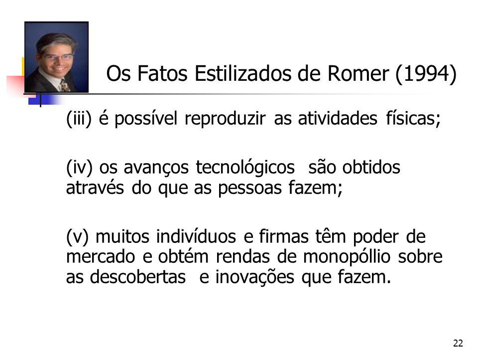 21 Os Fatos Estilizados de Romer (1994) (i)há muitas firmas numa economia de mercado; (ii) os descobertas diferem dos outros insumos no sentido de que muitas pessoas podem usa-los ao mesmo tempo, as descobertas e invenções tem um caráter não rival.