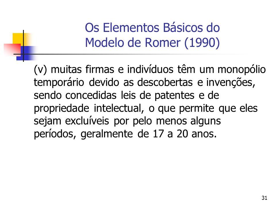 30 A Perspetiva de Paul Romer sobre o Crescimento Econômico http://veja.abril.com.br/070799/p_140.htm http://veja.abril.com.br/070799/p_140.htm A nova economia é baseada no conhecimento, e não em matérias-primas.