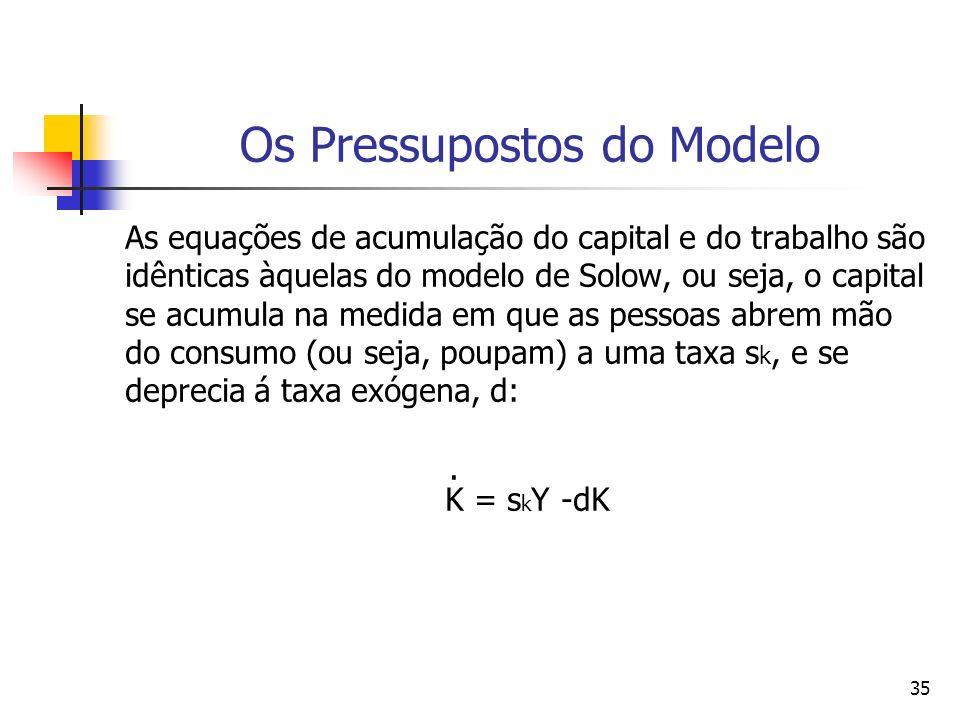 34 Os Pressupostos do Modelo Dado o nível de tecnologia, A, a função de produção da equação (1) apresenta retornos constantes à escala para K e N.