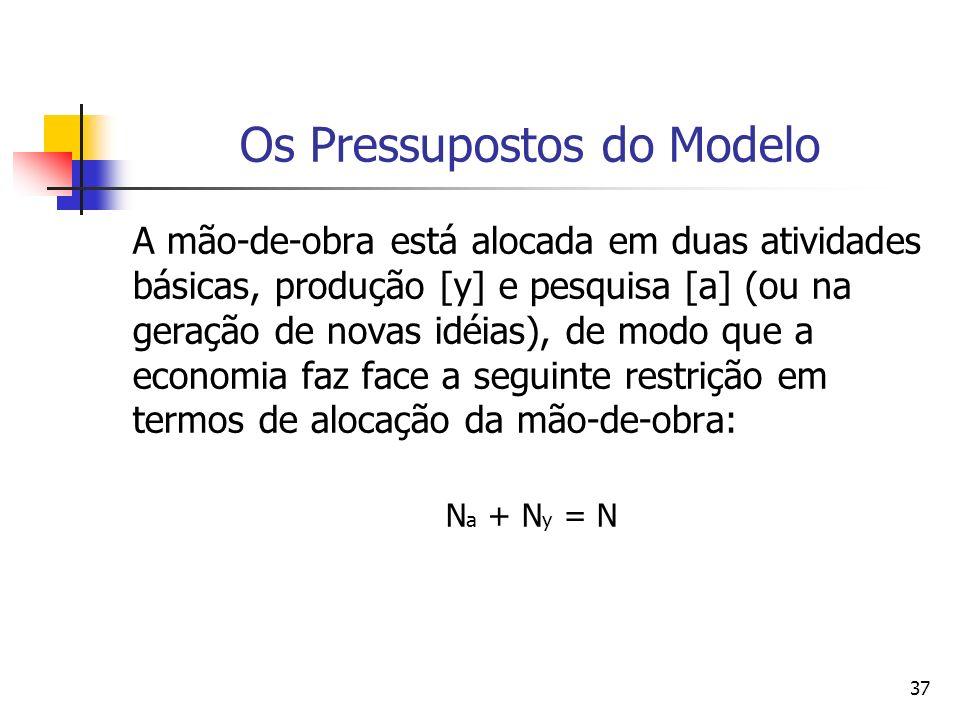 36 Os Pressupostos do Modelo A taxa de crescimento populacional é exógena é dada por (n), ou seja, ela cresce a uma taxa exponencial n: (N/N) = n