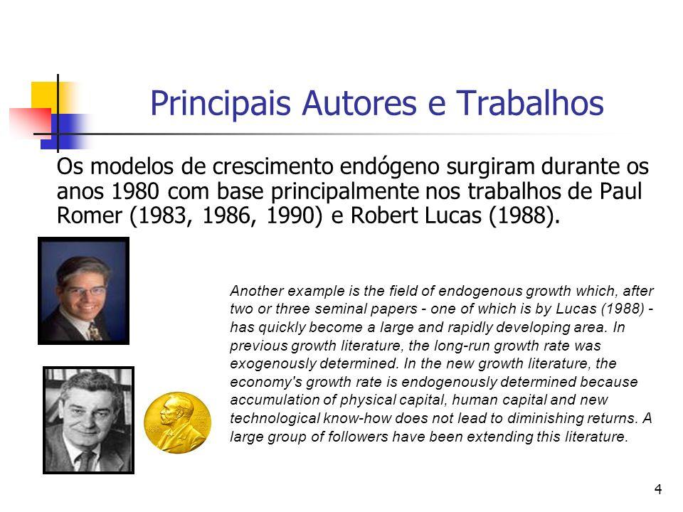 14 Os Elementos Básicos do Modelo de Romer (1990) Assume que o PIB real por pessoa cresce porque as escolhas que as pessoas fazem na busca de lucros e que o crescimento pode persistir indefinidamente.